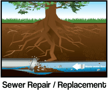 sewer-repair-replacement