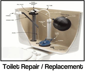 toilet-repair-replacement